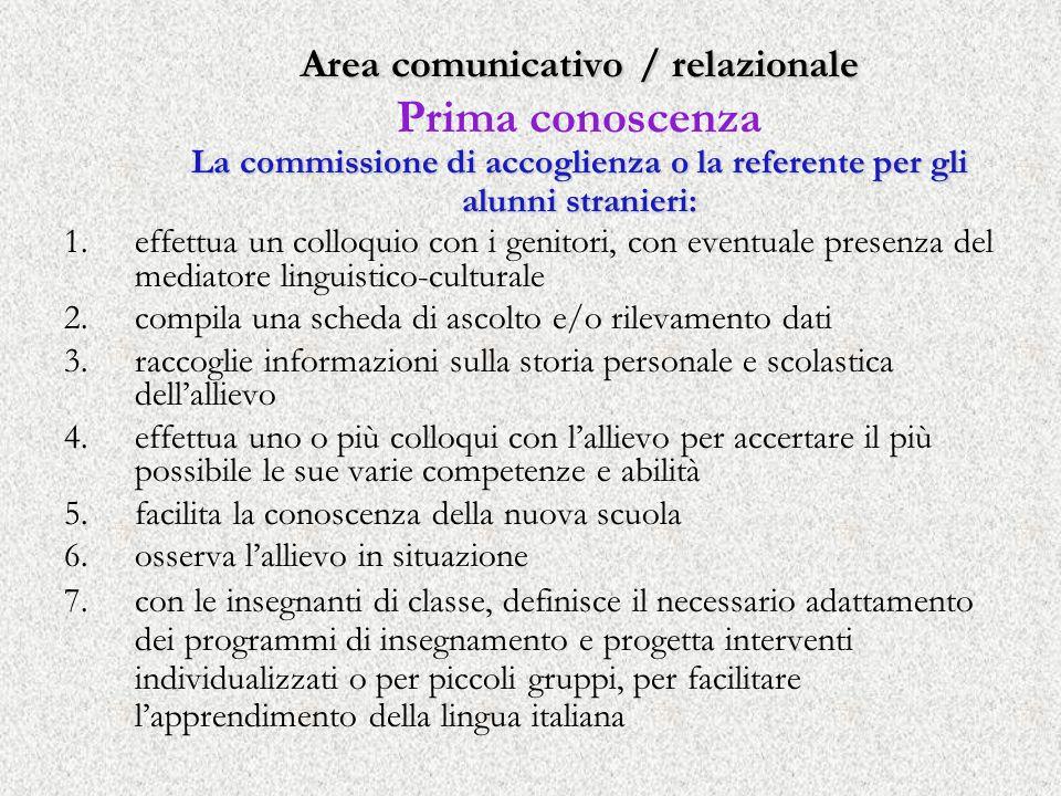 Area comunicativo / relazionale Prima conoscenza La commissione di accoglienza o la referente per gli alunni stranieri: