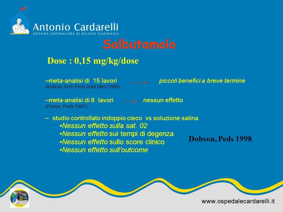 Salbutamolo Dose : 0,15 mg/kg/dose Dobson, Peds 1998