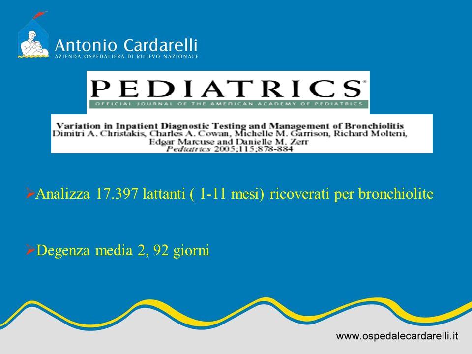 Analizza 17.397 lattanti ( 1-11 mesi) ricoverati per bronchiolite