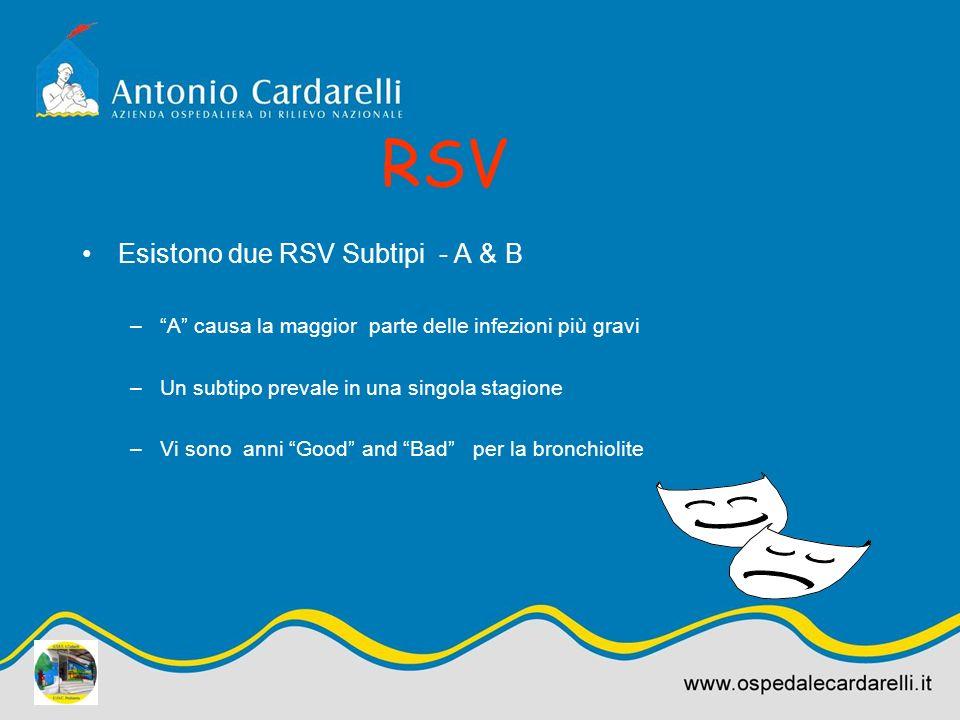 RSV Esistono due RSV Subtipi - A & B
