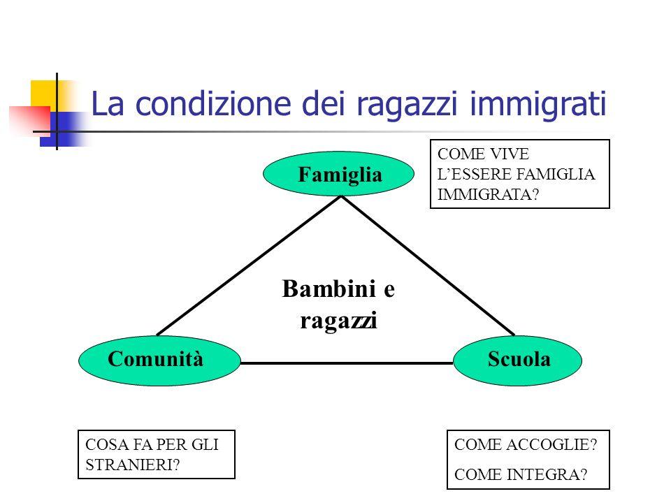 La condizione dei ragazzi immigrati