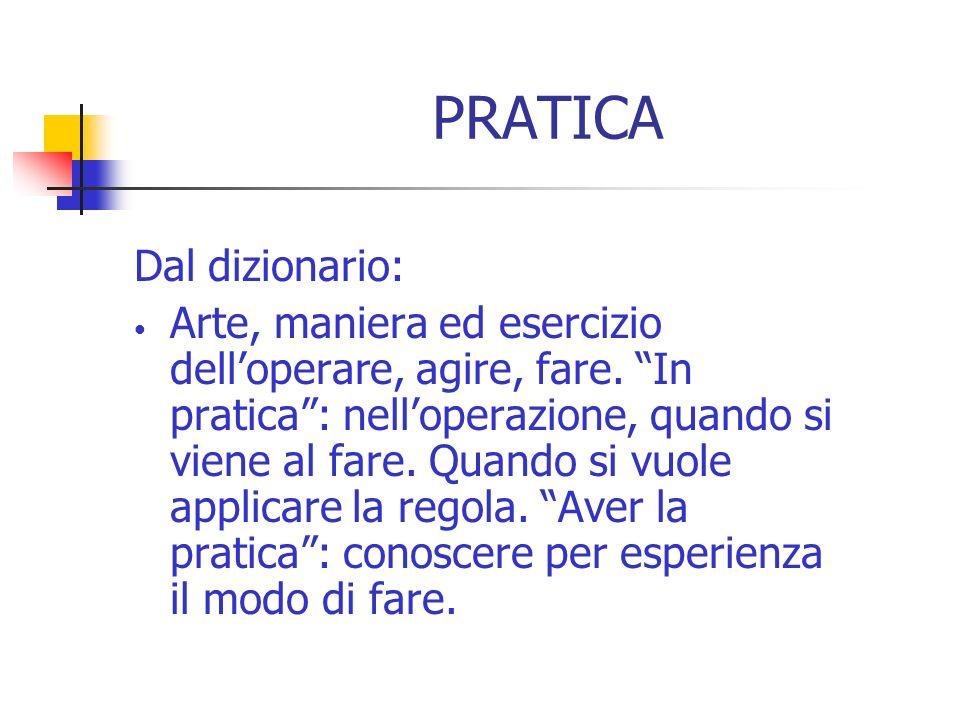 PRATICA Dal dizionario: