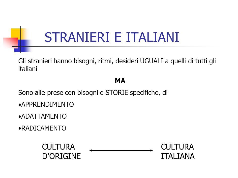 STRANIERI E ITALIANI CULTURA D'ORIGINE CULTURA ITALIANA