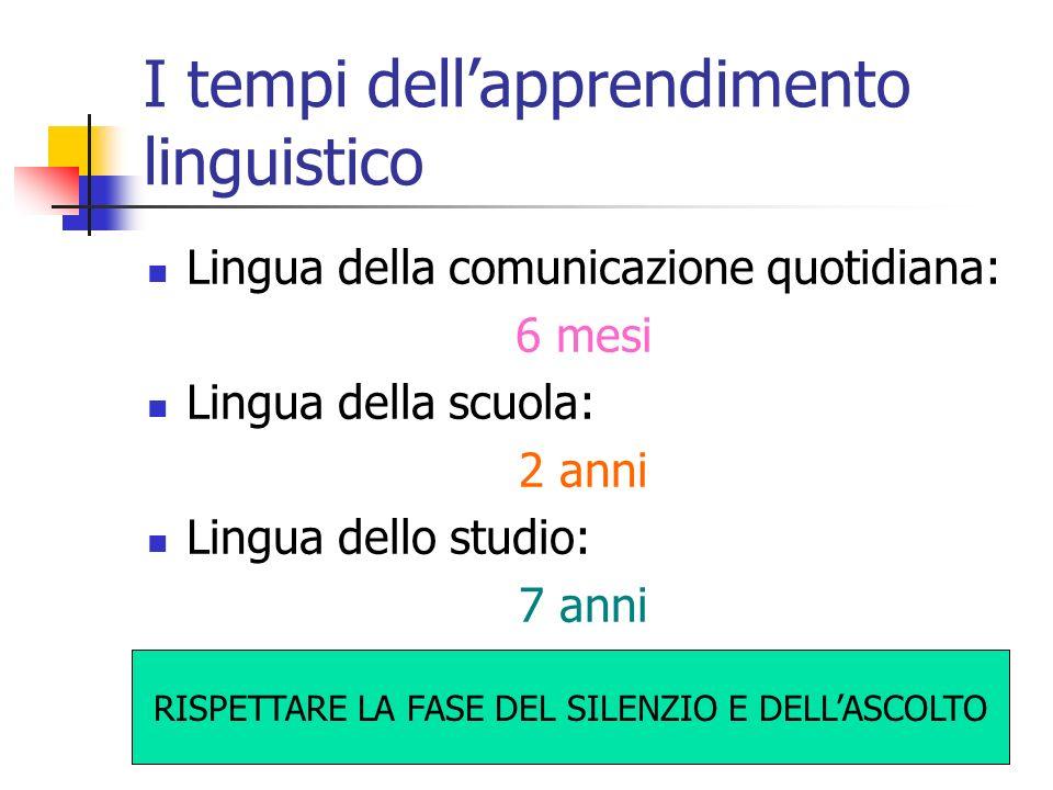 I tempi dell'apprendimento linguistico