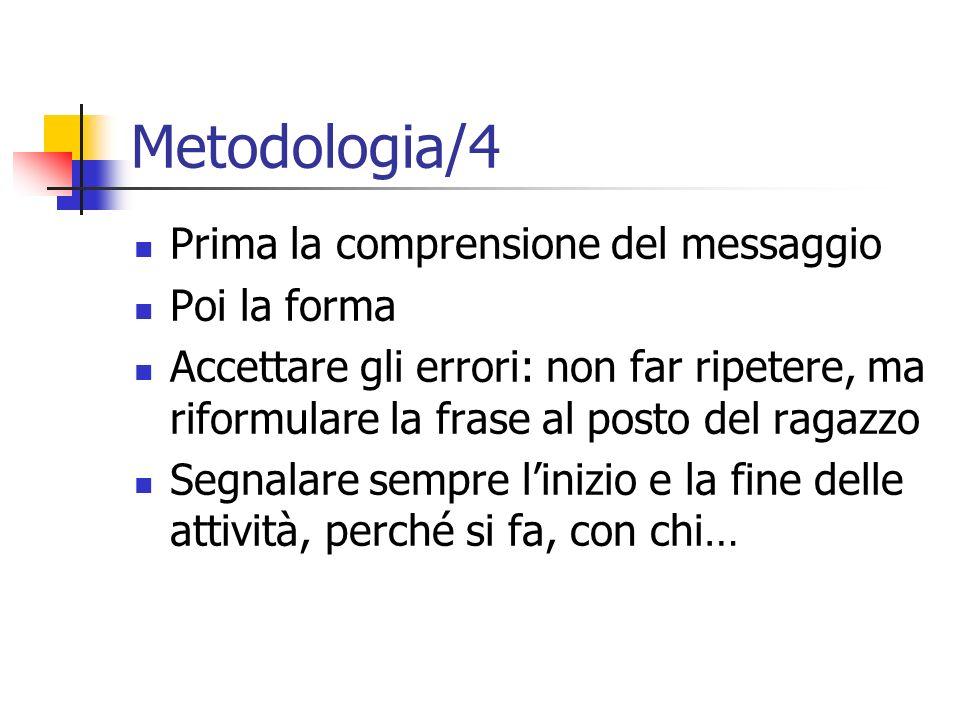Metodologia/4 Prima la comprensione del messaggio Poi la forma