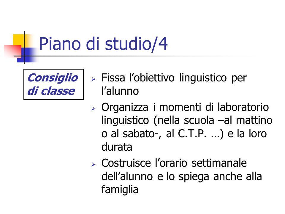 Piano di studio/4 Consiglio di classe