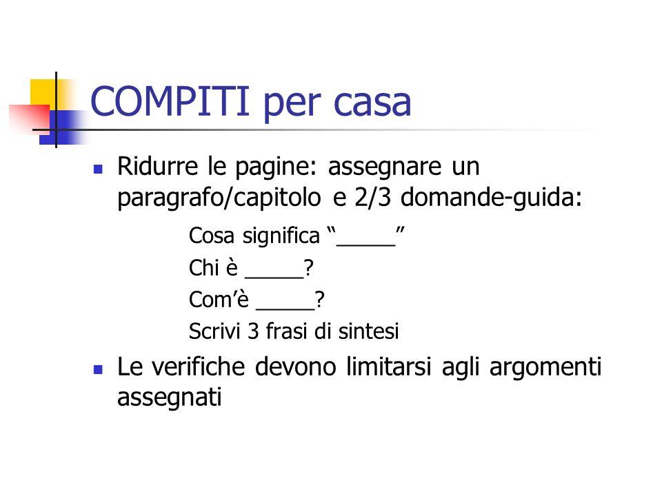 COMPITI per casa Ridurre le pagine: assegnare un paragrafo/capitolo e 2/3 domande-guida: Cosa significa _____