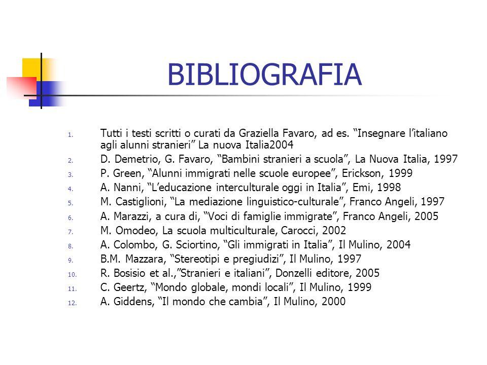BIBLIOGRAFIA Tutti i testi scritti o curati da Graziella Favaro, ad es. Insegnare l'italiano agli alunni stranieri La nuova Italia2004.