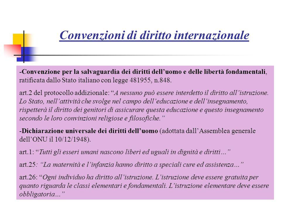 Convenzioni di diritto internazionale