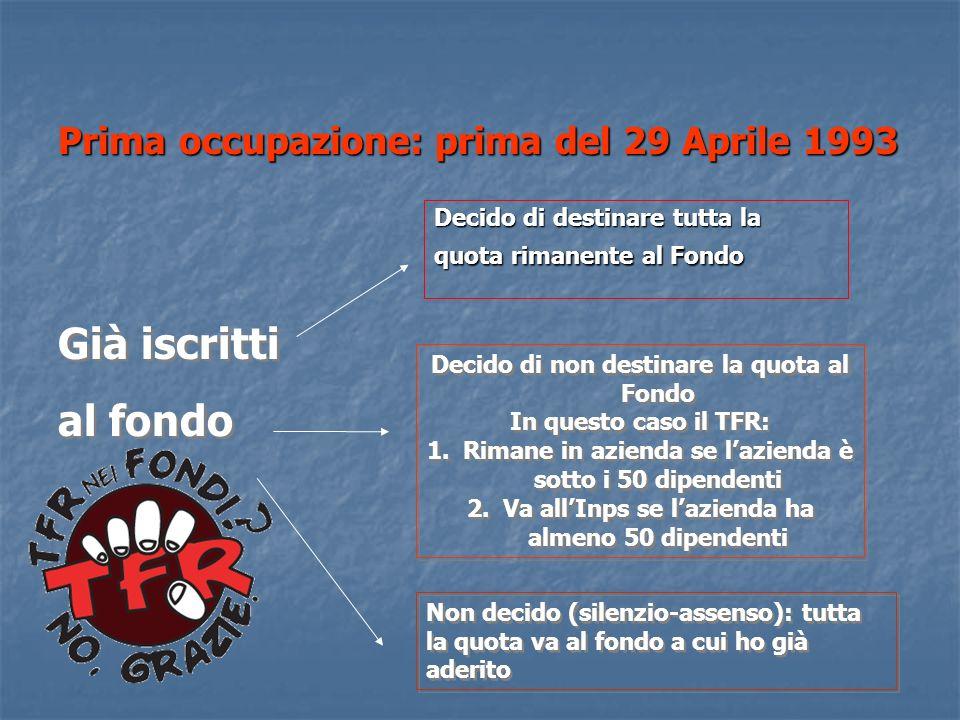 Già iscritti al fondo Prima occupazione: prima del 29 Aprile 1993