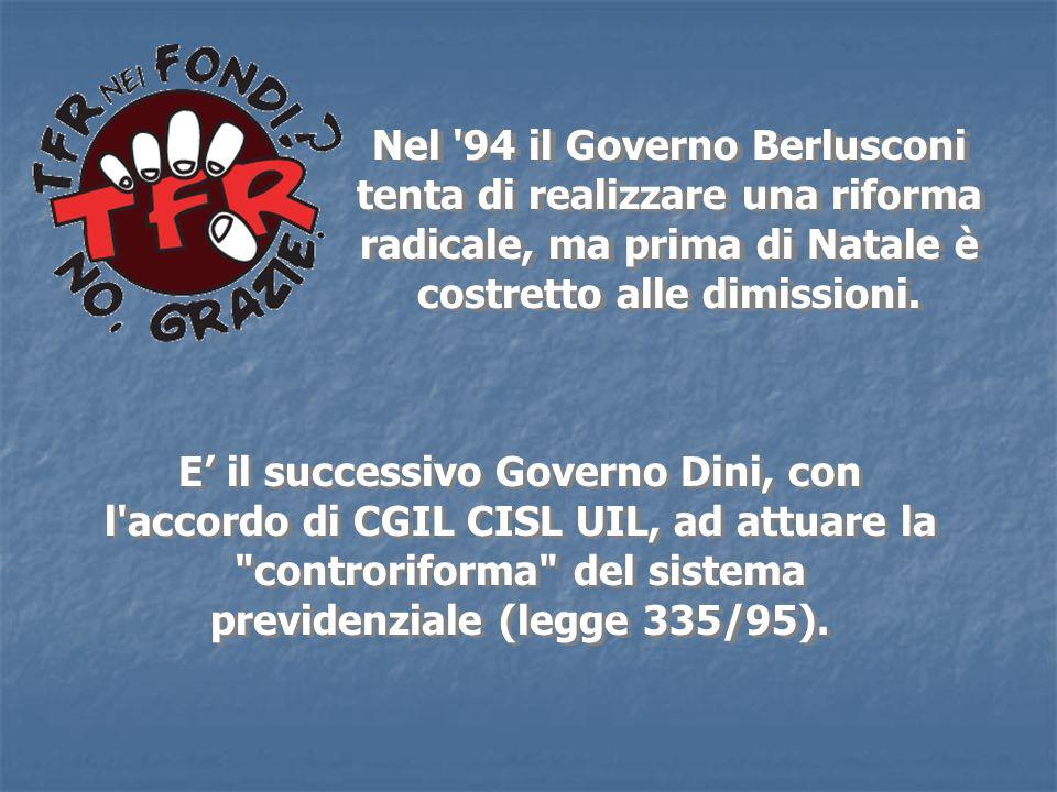 Nel 94 il Governo Berlusconi tenta di realizzare una riforma radicale, ma prima di Natale è costretto alle dimissioni.
