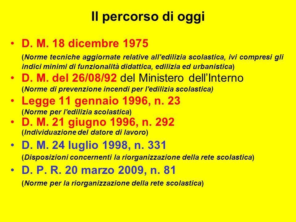 Il percorso di oggi D. M. 18 dicembre 1975