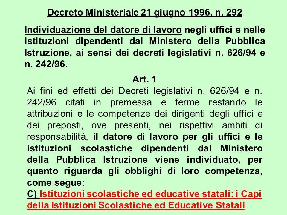 Decreto Ministeriale 21 giugno 1996, n. 292