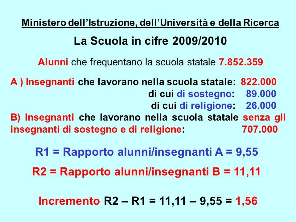 R1 = Rapporto alunni/insegnanti A = 9,55