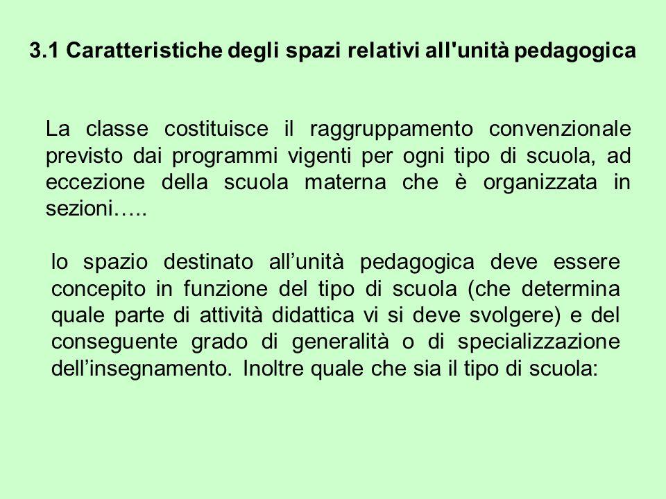 3.1 Caratteristiche degli spazi relativi all unità pedagogica
