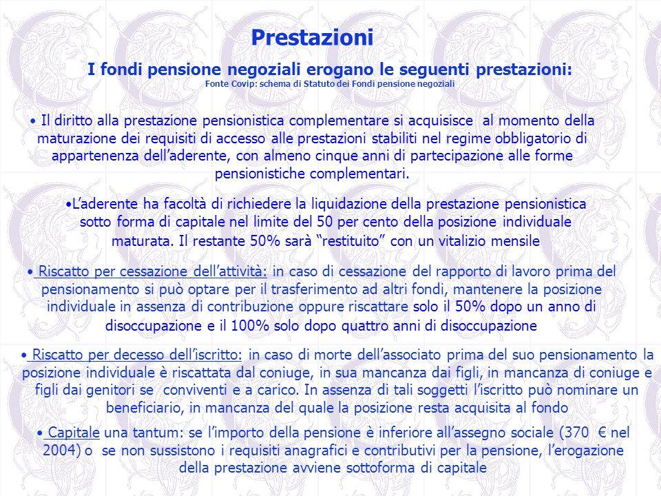 PrestazioniI fondi pensione negoziali erogano le seguenti prestazioni: Fonte Covip: schema di Statuto dei Fondi pensione negoziali.