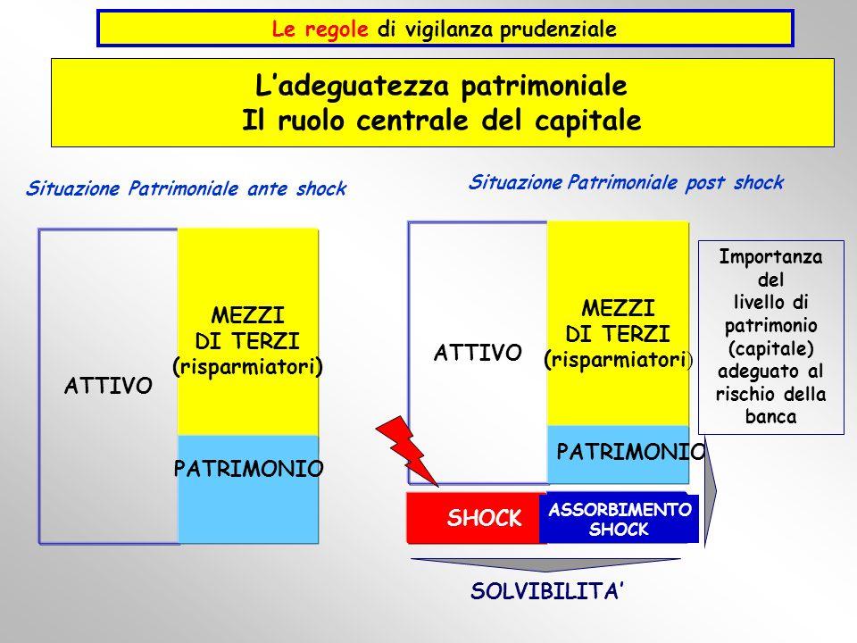 L'adeguatezza patrimoniale Il ruolo centrale del capitale