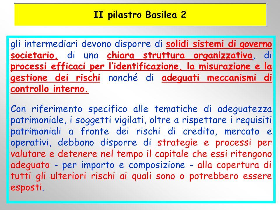 II pilastro Basilea 2
