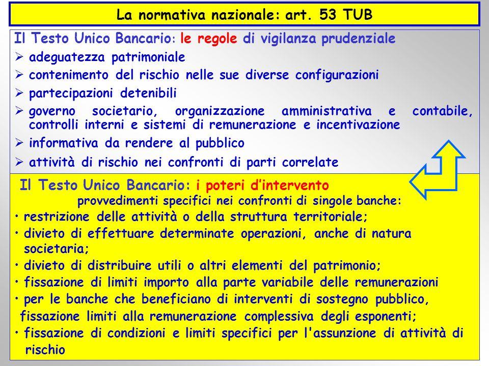 La normativa nazionale: art. 53 TUB