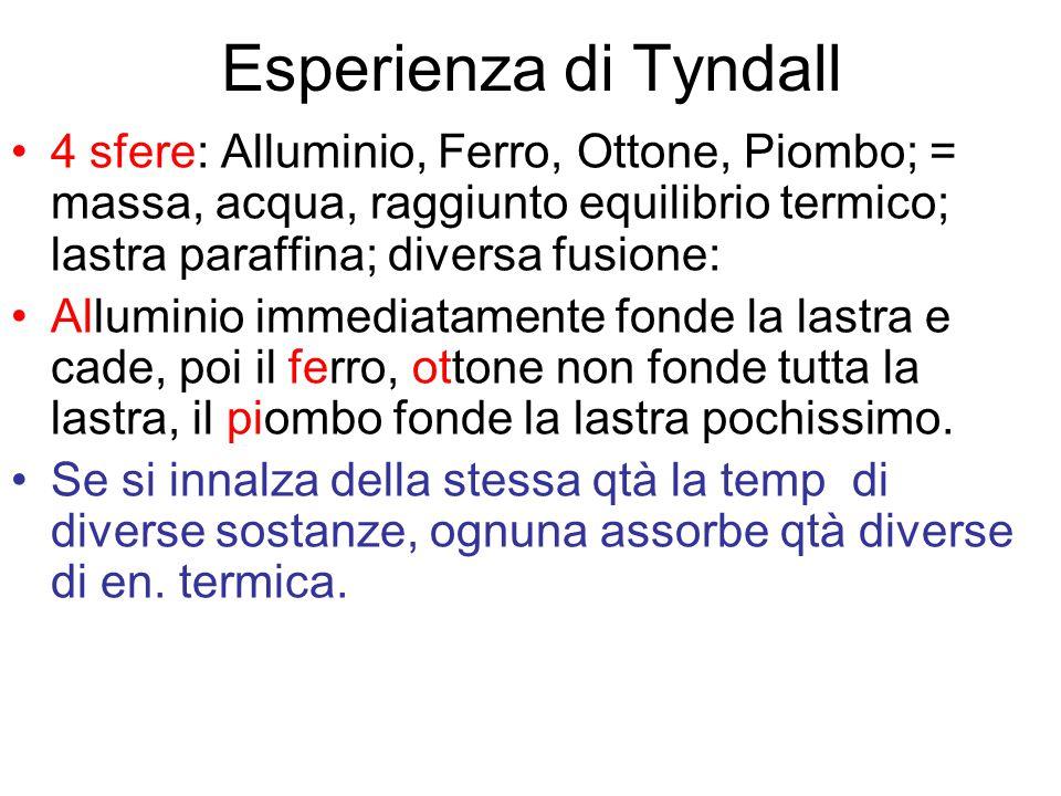 Esperienza di Tyndall 4 sfere: Alluminio, Ferro, Ottone, Piombo; = massa, acqua, raggiunto equilibrio termico; lastra paraffina; diversa fusione: