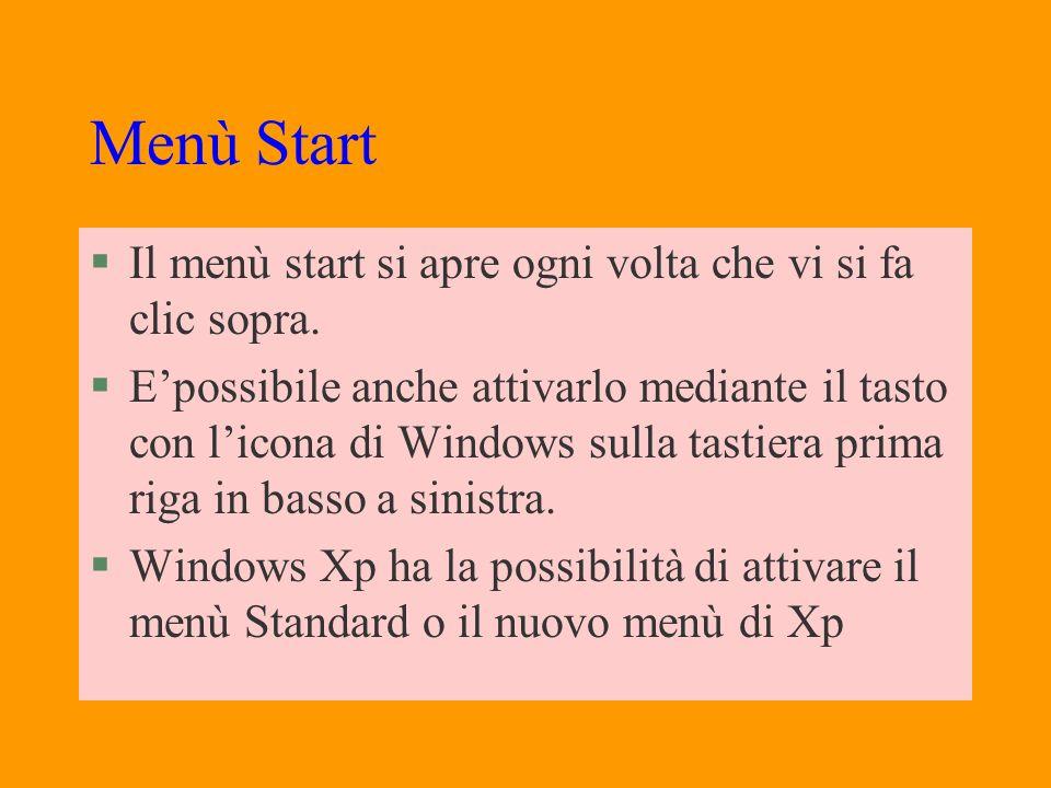 Menù Start Il menù start si apre ogni volta che vi si fa clic sopra.