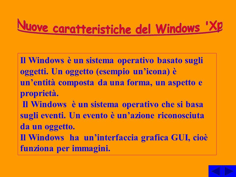 Nuove caratteristiche del Windows Xp