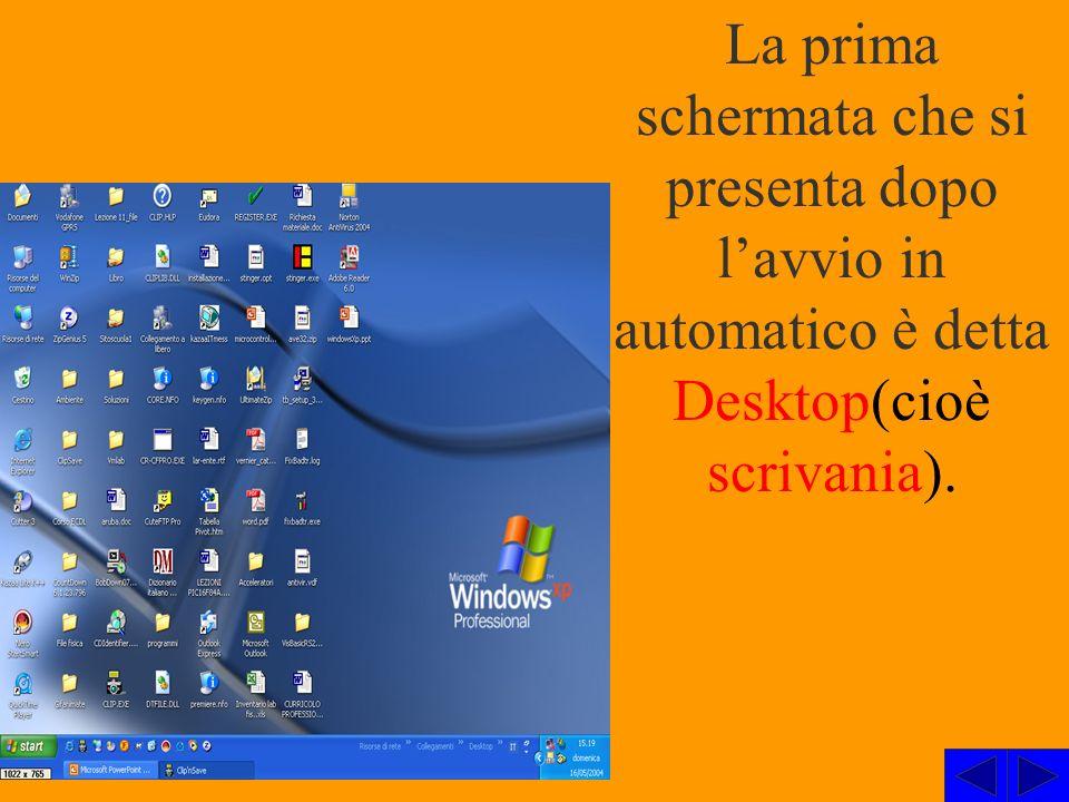 La prima schermata che si presenta dopo l'avvio in automatico è detta Desktop(cioè scrivania).