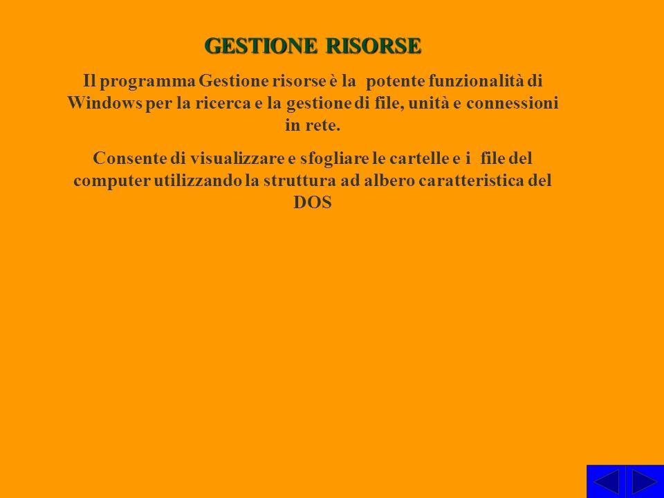 GESTIONE RISORSE