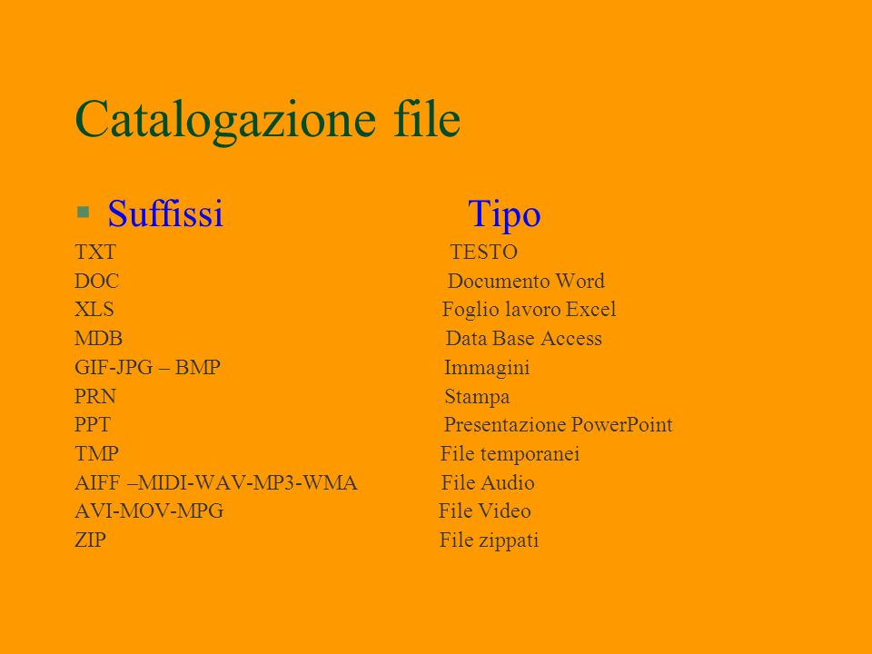 Catalogazione file Suffissi Tipo TXT TESTO DOC Documento Word