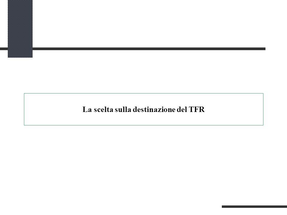 La scelta sulla destinazione del TFR