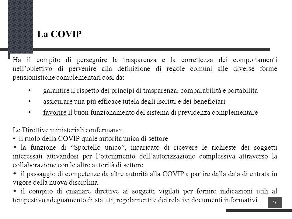 La COVIP