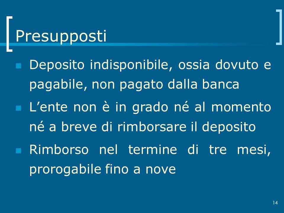 Presupposti Deposito indisponibile, ossia dovuto e pagabile, non pagato dalla banca.