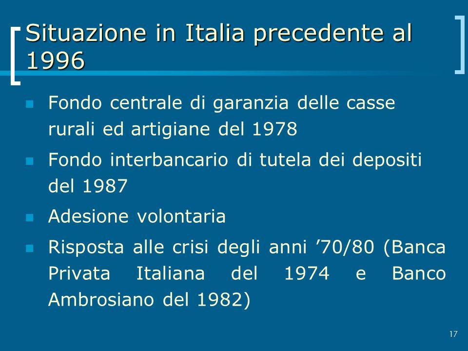 Situazione in Italia precedente al 1996