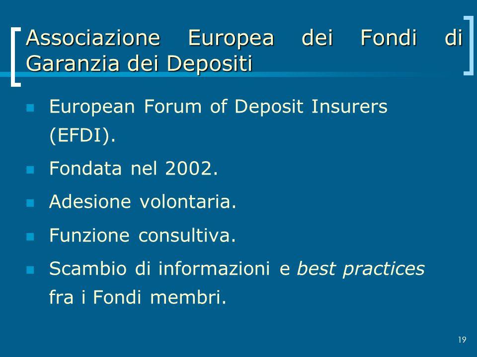 Associazione Europea dei Fondi di Garanzia dei Depositi
