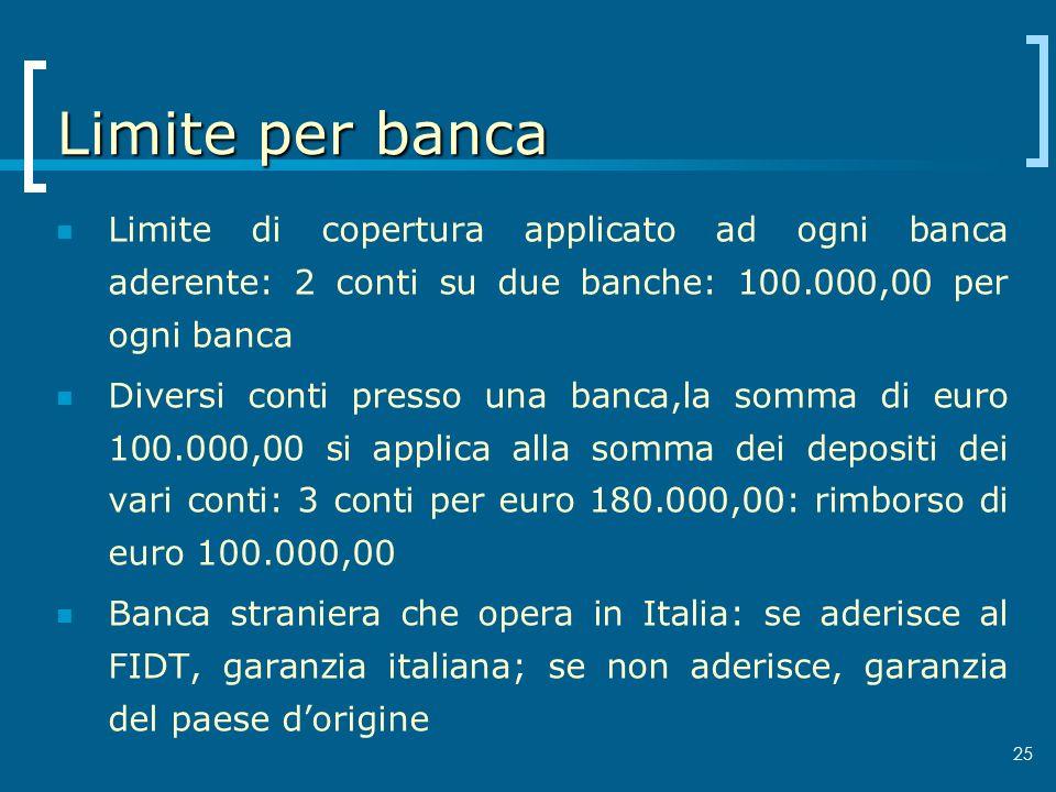 Limite per banca Limite di copertura applicato ad ogni banca aderente: 2 conti su due banche: 100.000,00 per ogni banca.