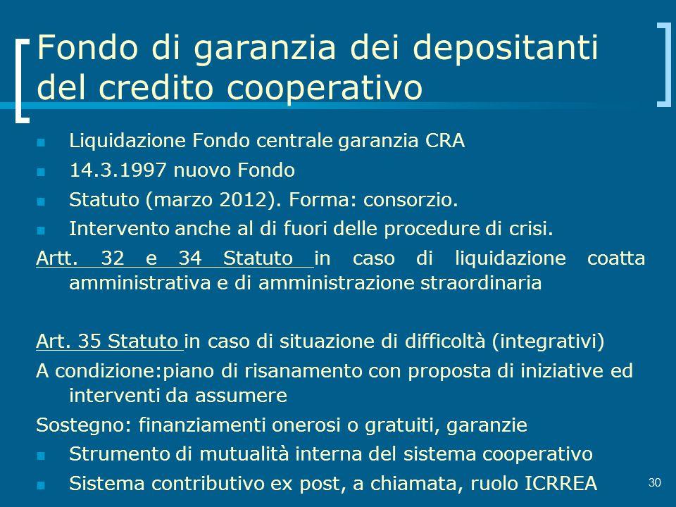 Fondo di garanzia dei depositanti del credito cooperativo