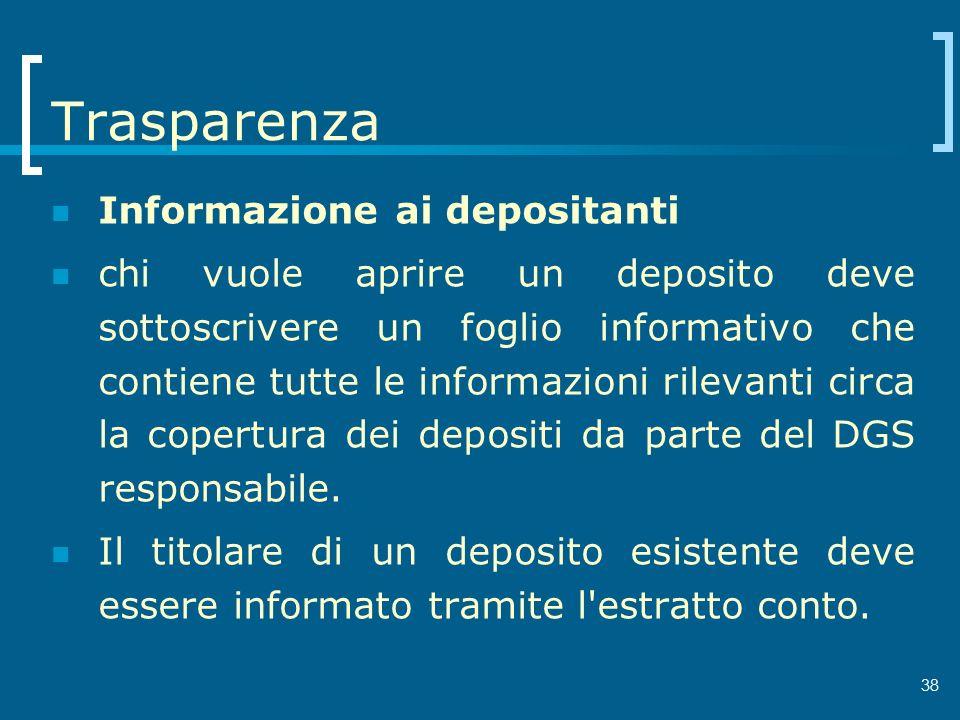 Trasparenza Informazione ai depositanti