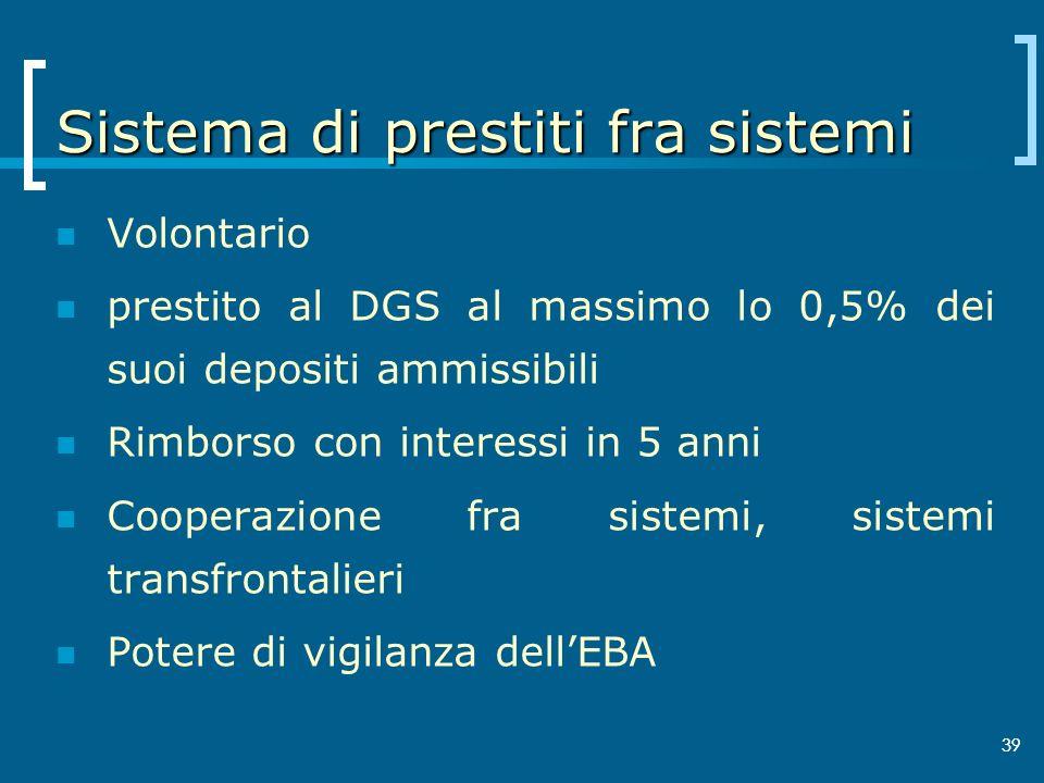 Sistema di prestiti fra sistemi