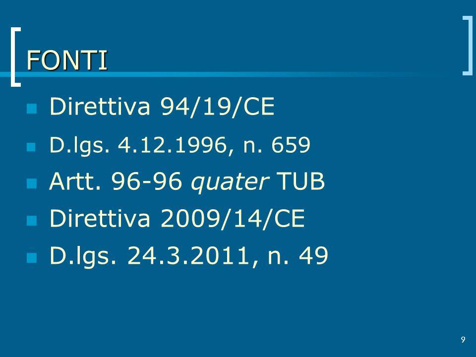 FONTI Direttiva 94/19/CE Artt. 96-96 quater TUB Direttiva 2009/14/CE