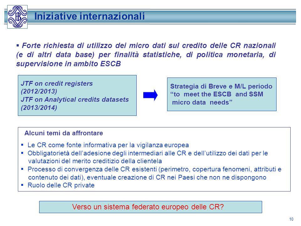 Verso un sistema federato europeo delle CR