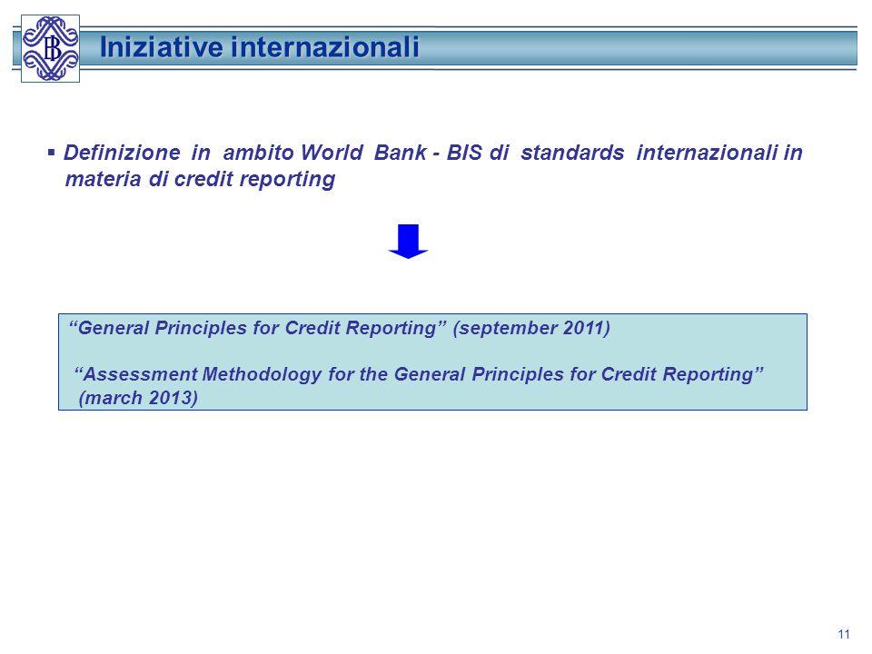 Iniziative internazionali