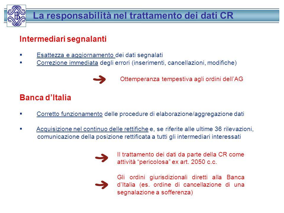 La responsabilità nel trattamento dei dati CR