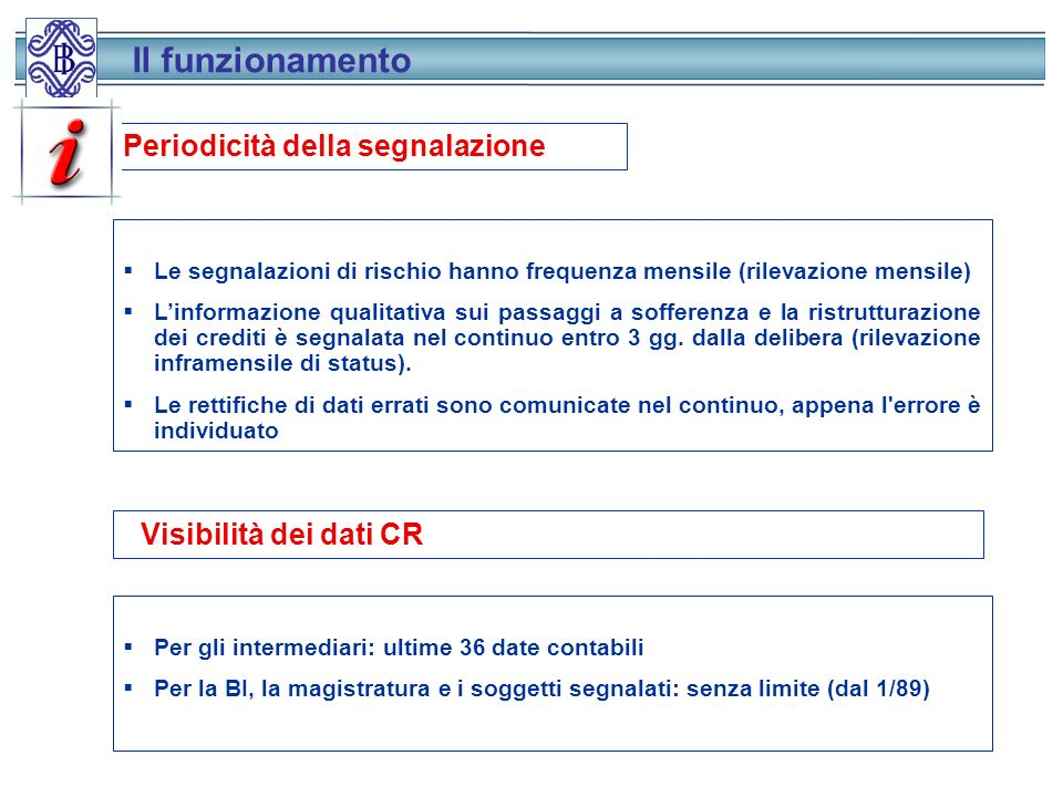 Il funzionamento Periodicità della segnalazione Visibilità dei dati CR