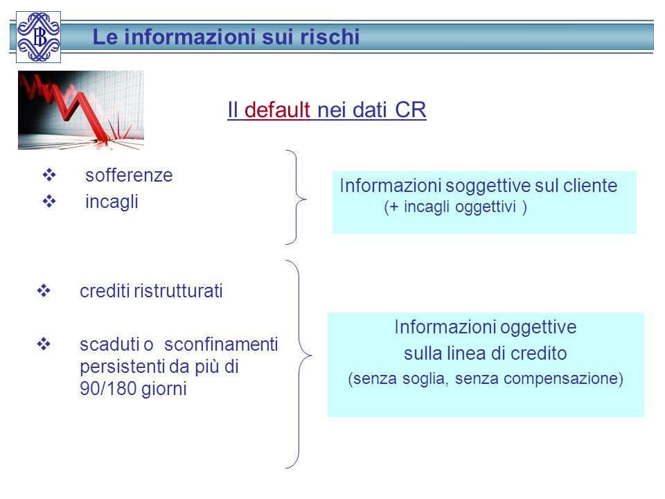 Le informazioni sui rischi