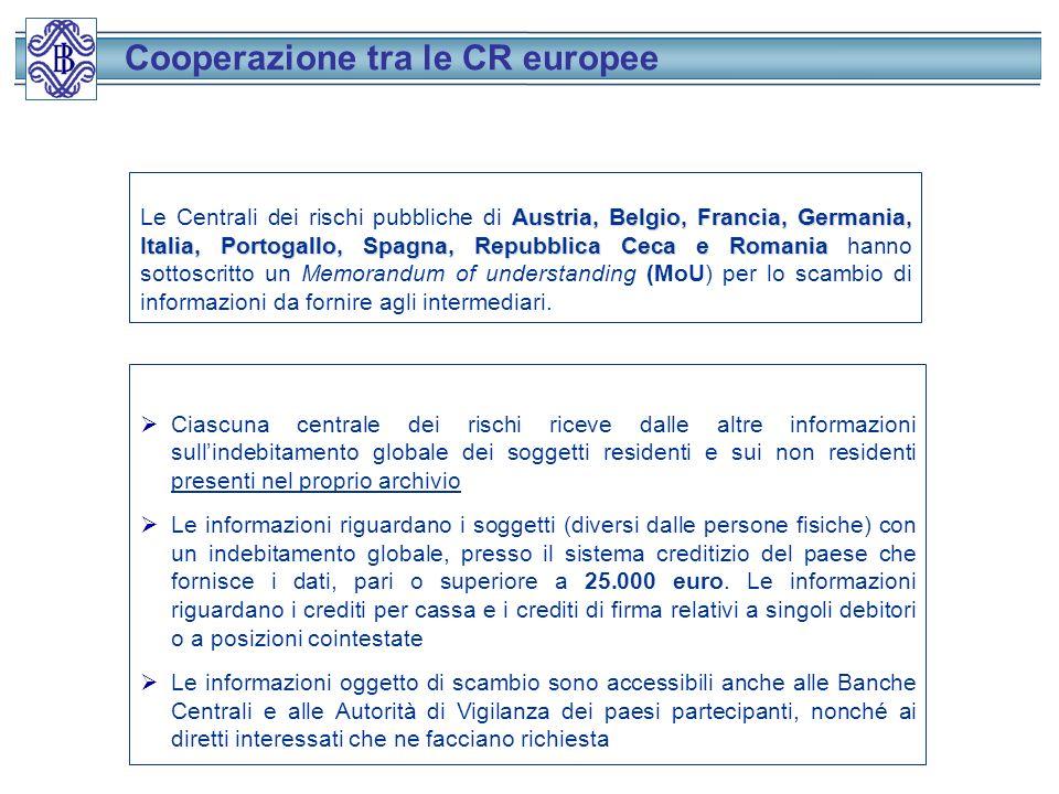 Cooperazione tra le CR europee