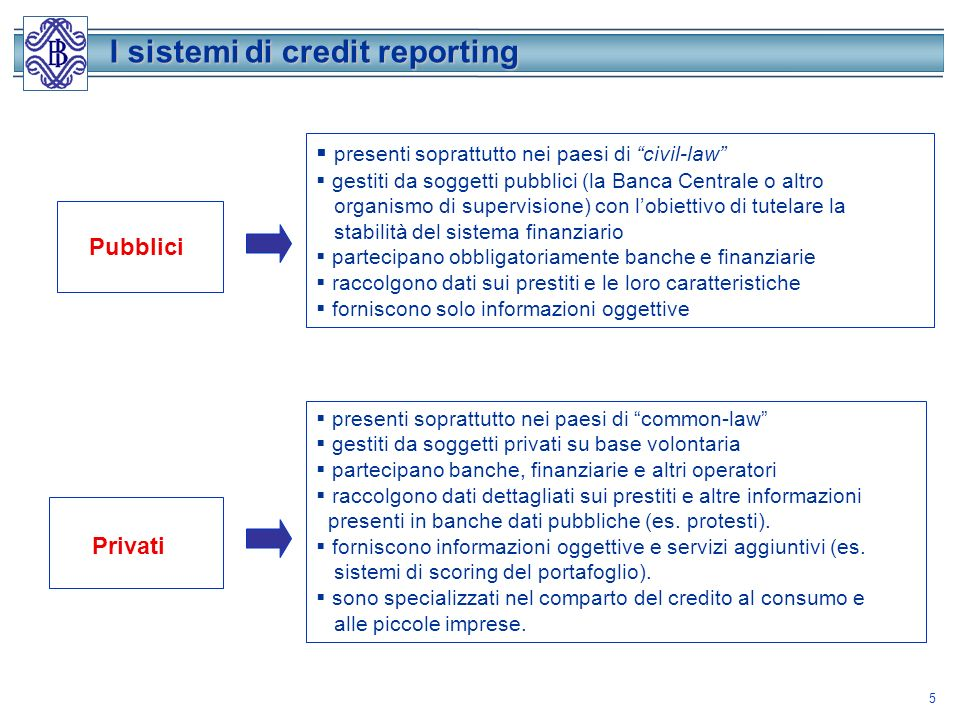 I sistemi di credit reporting