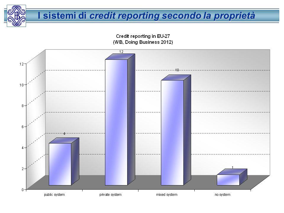 I sistemi di credit reporting secondo la proprietà