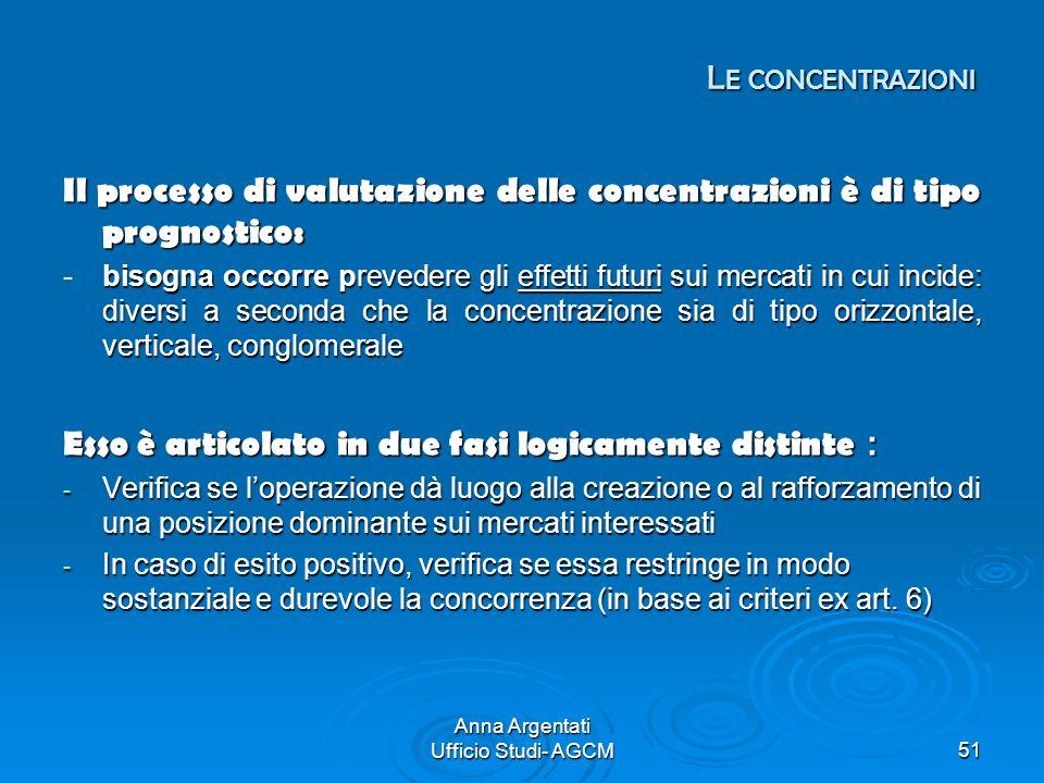 Anna Argentati Ufficio Studi- AGCM