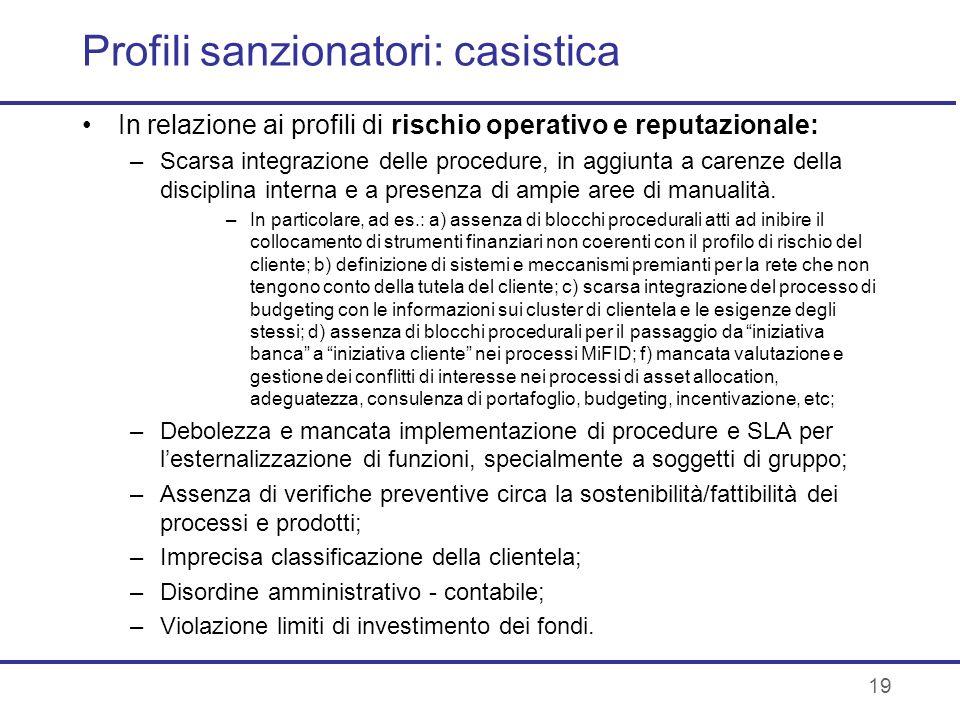 Profili sanzionatori: casistica
