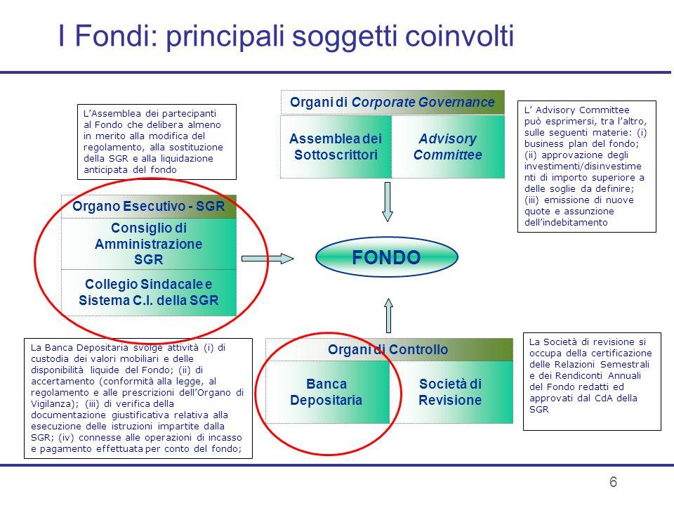 I Fondi: principali soggetti coinvolti